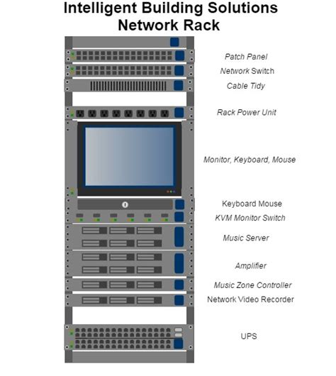 home network rack design network rack design 24 hour fitness solutions