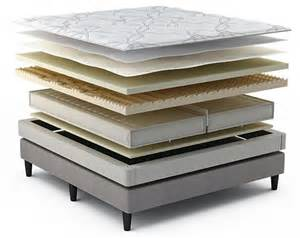 Sleep Number Bed 7000 Series Reviews I8 Innovation Series Temperature Balancing Mattress Bed