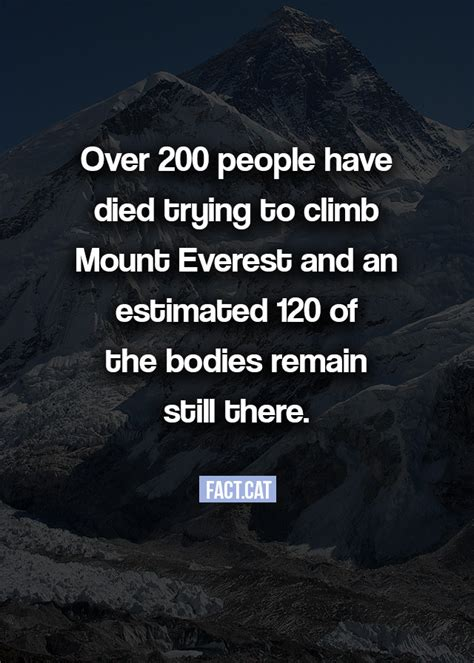 what to get someone whose died 187 how many died trying to climb mount everest