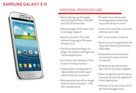 05 Samsung Galaxy S3 Casecasingminumansnackbiruniklucu verizon samsung galaxy s3 multi window update arrives
