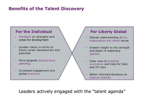you are the talent identifying and harnessing your gifts to achieve career success books talent management harnessing the power of your team