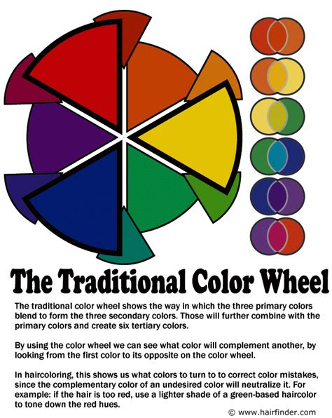 images of the color how to use the hair color wheel