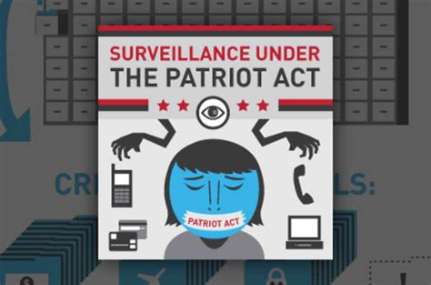patriot act section 215 flip the patriot act s kill switch american civil