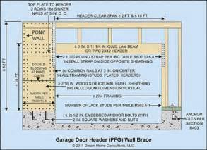Large window and door header wall bracing pfh