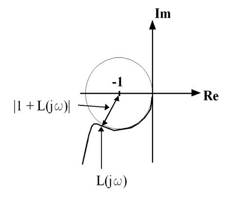 avalanche photodiode function photodiode circuit analysis 28 images photodiode transfer function 28 images given the