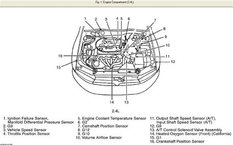 2000 mitsubishi galant engine diagram were is the camshaft position sensor located in a