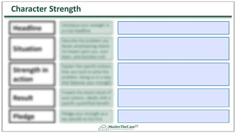 picture template fit character strength response template