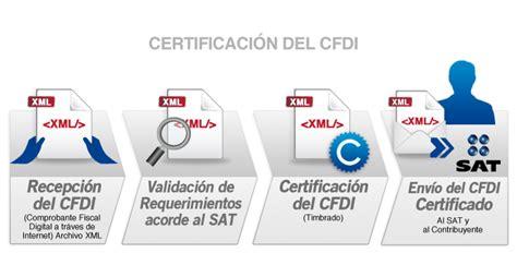 factura electronica web service cfdi validar cfdi cfd folios y cadena original