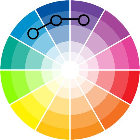 analogous color scheme on the analogous type of color scheme if i just choose