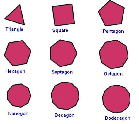 polygon geometry polygons mathat clipart