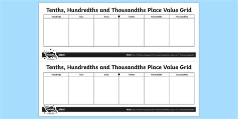 Tenths Hundredths And Thousandths Place Value Grid Ks2