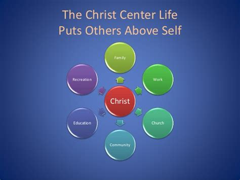other lives other selves the centered part 6 unity through humility