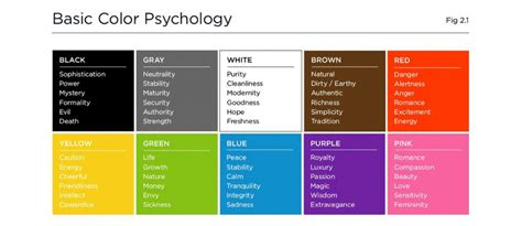 colors across cultures color psychology how to craft scintillating ad visuals a beginner s guide