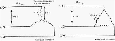 3 phase induction motor simple vector electric al pha