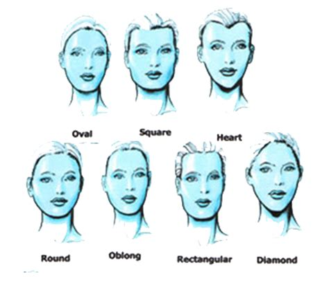 what are type of noses on oval face women that looks great tips and tricks in urdu english اردو گھریلو ترکیبیں