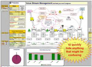 process mapping templates in excel new value mapping trial templates from systems2win
