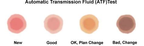 what color is transmission fluid when to change your transmission fluid