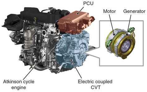 koenigsegg regera electric motor from honda accord hybrid to koenigsegg regera youwheel