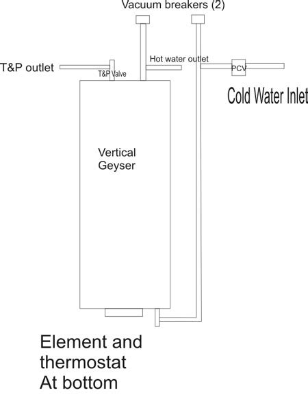 100 wiring diagram for a pipe thermostat gas
