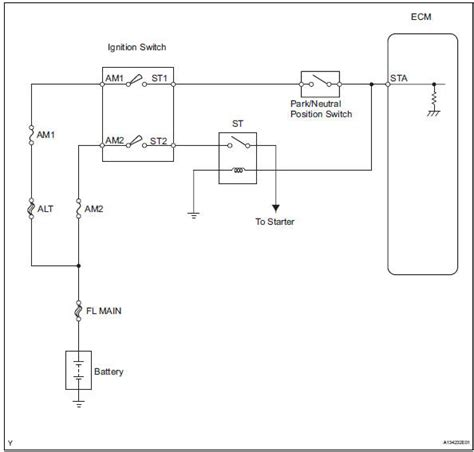 wiring codes and reference methods toyota rav4 service manual starter relay circuit high