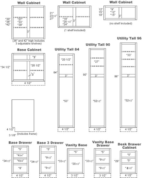 Standard Cabinet Sizes Exle W3618 W Cabinet Type 36 Kitchen Cabinet Door Sizes