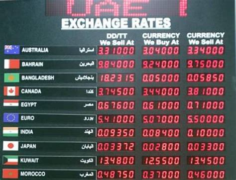 dollar rate in bangladesh bank dollar rate as on today forex trading