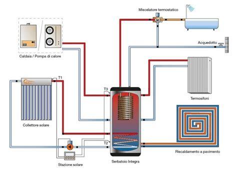 caldaia per riscaldamento a pavimento costo termosifoni in acciaio riscaldamento per la casa