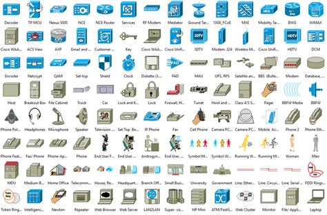 network layout icons cisco network diagram symbols