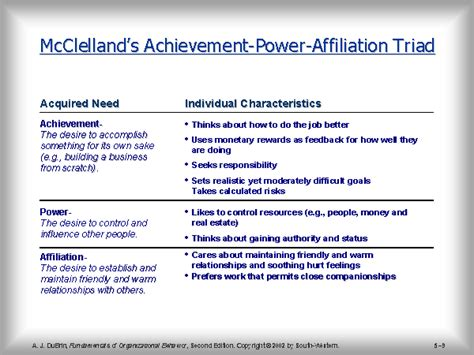 mcclellands achievement power affiliation triad