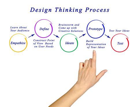 design thinking methodology design thinking bdl accelerate 2015