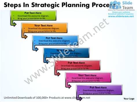 Business Power Point Templates Steps Strategic Planning Process Sales Strategic Planning Template Ppt