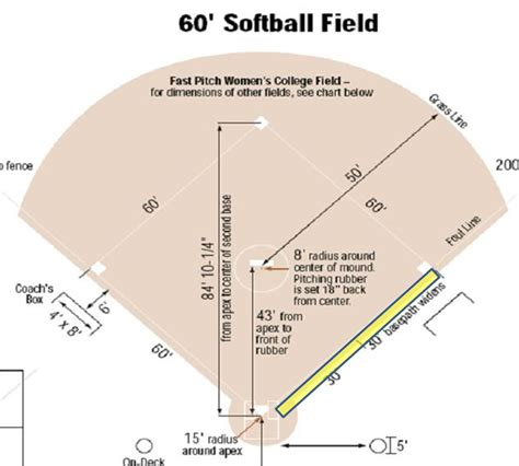 fastpitch drills base running and stealing bases