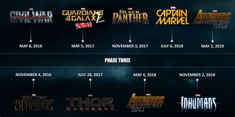 marvel film july 2016 ant man and the wasp announced for 2018 marvel sets 2020