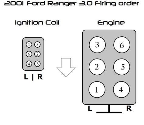 ford 3 0 firing order wierd firing order on 01 ford ranger 3 0v6 ranger forums