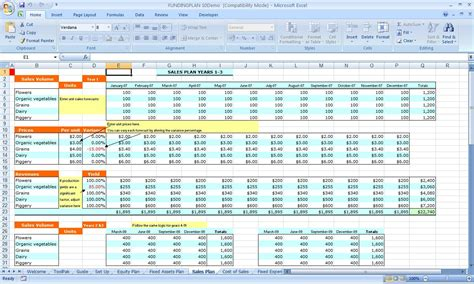 Business Financial Planning Budget Template Excel Worksheet Slebusinessresume Com Financial Business Template Excel