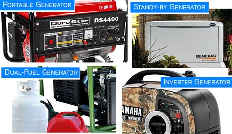 best generator for the money buying guide