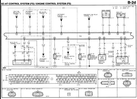 mazda protege wiring diagram 28 images repair guides