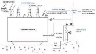 operating room transformer wiring diagram transformer blueprints transformer phase