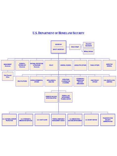 dhs dhs offices pdf 28 images appendix b department of