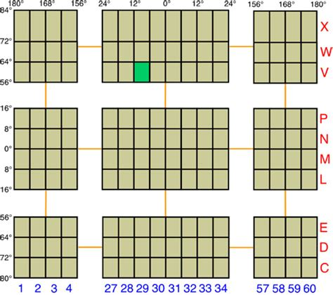 define grid pattern geography 2 b location distance and direction on maps