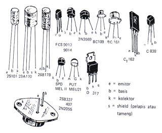 kode transistor frekuensi tinggi transistor npn frekuensi tinggi 28 images kode transistor sebagai saklar 28 images