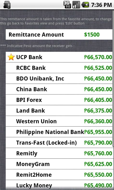currency converter usd to php philippine money convert to canadian dollar forex trading