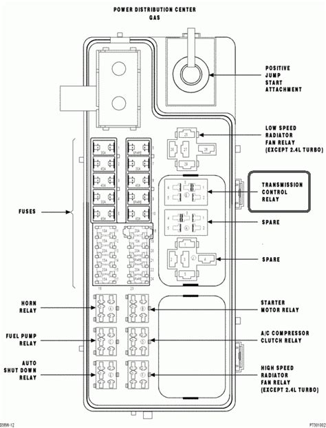 pt cruiser 2001 location fuse box 33 wiring diagram