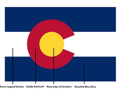 colorado state colors colorado day facts history of the colorado state flag