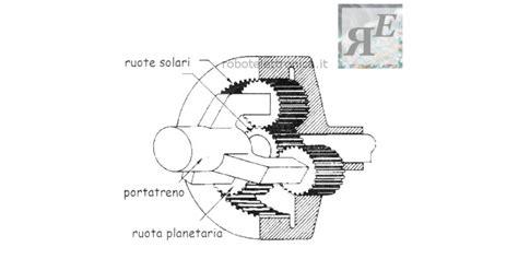 ruote dentate interne ingranaggi rotismi ordinari semplici composti ed