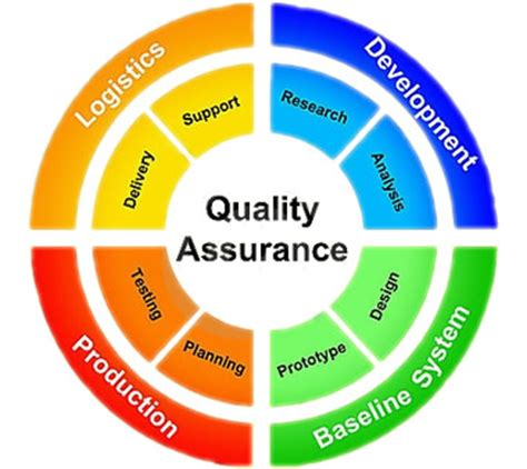 engineering design quality management how to build a remote qa culture that resonates eurostar