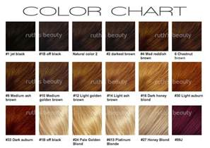 brown color chart types of brown hair colors hair color highlighting
