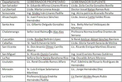 lista de despacho dpto lista de 14 gobernadores departamentales diario1