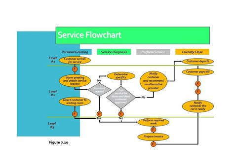 flow charts templates for word 40 fantastic flow chart templates word excel power point