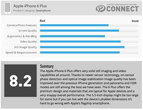 dp review a comprehensive iphone 6 plus review dp review